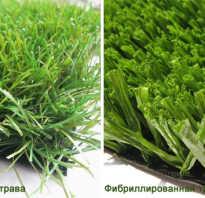 Все об искусственной траве: как выглядит, свойства, где применяется